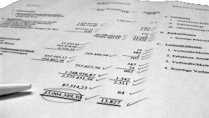 Jahresabschlussprüfung: Prüfung einer Bilanz