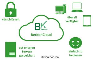 Cloud, Sicherheit, Vertrauen